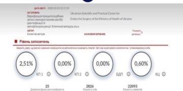 Ліцензоване антиплагіатне програмне забезпечення